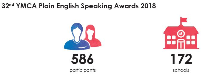 speaking-awards-english