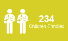 YMCA-Development-Centere_Children-Enrolled