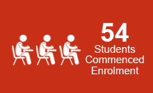 YMCA-Higher-Educatione_54-Commenced-Enrollment