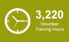 YMCA_VolunteerHours