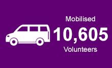 YMCA_VolunteerMobilised