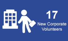 YMCA_VolunteerNewCorporate